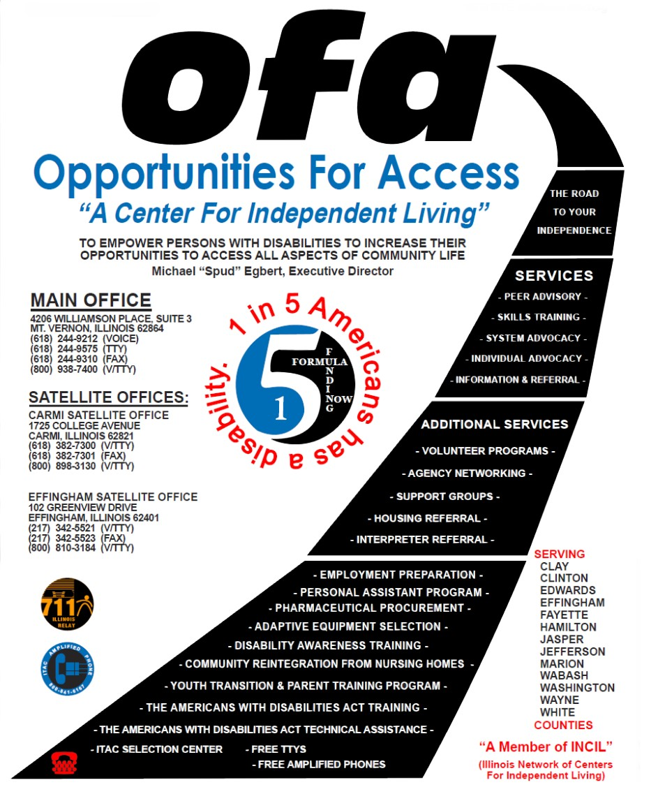 Opportunities For Access
